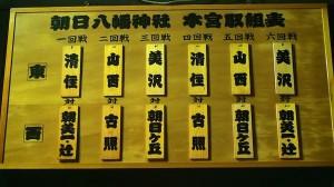 2016神輿の本宮の対戦看板